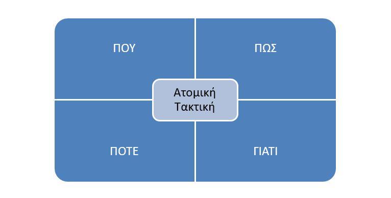 taktika_charakteristika